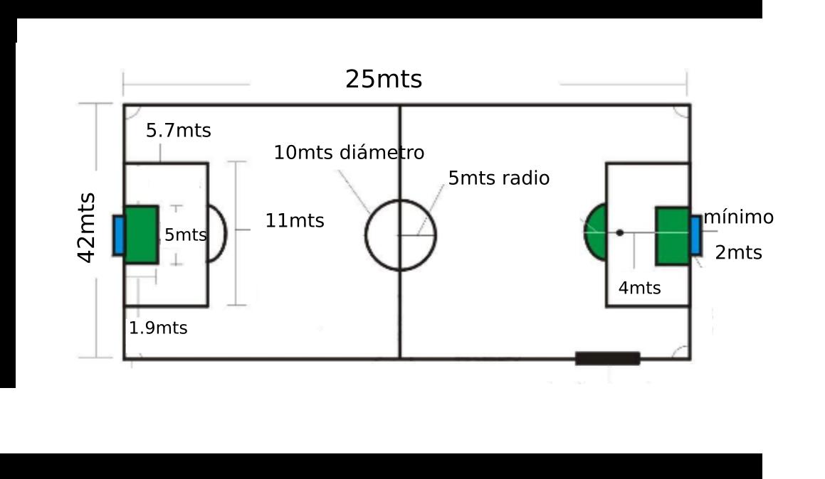 medidas de una cancha de 42 x 25 metros