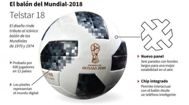 cuanto pesa una pelota del mundial fifa de fútbol pelota de futbol. balón de futbol dibujo adidas